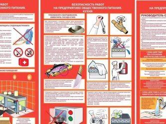 Правила пожарной безопасности на предприятии общественного питания