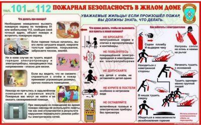 Правила противопожарной безопасности в многоквартирных домах