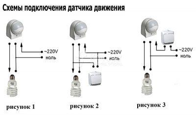 Датчик движения для включения света самопроизвольно включается