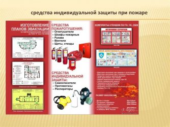 Средства индивидуальной защиты при пожаре в учреждениях