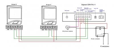Подключение проводного датчика движения к gsm сигнализации
